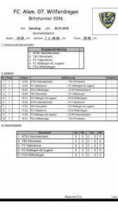 Spielplan Alemannen-Cup